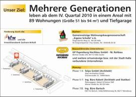 """Mehrgenerationswohnen der GWG """"Eigene Scholle"""""""